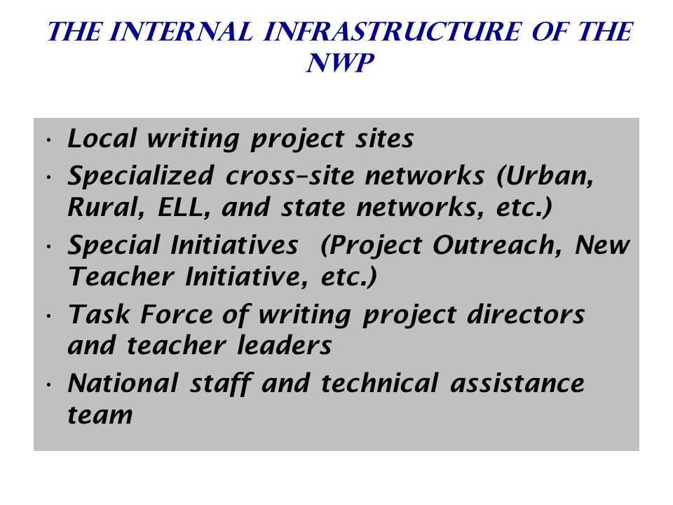 The internal Infrastructure of the NWP Local writing project sites Specialized cross–site networks (Urban, Rural, ELL, and state networks, etc.) Special Initiatives (Project Outreach, New Teacher Initiative, etc.) Task Force of writing project directors and teacher leaders National staff and technical assistance team
