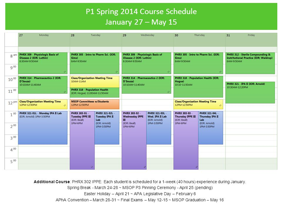 P2 Spring 2014 Course Schedule January 27 – May 15 Additional Course: PHRX 401 IPA: Each student is scheduled for a 2-week (80 hours) experience during either first 2 weeks of fall semester or during January.