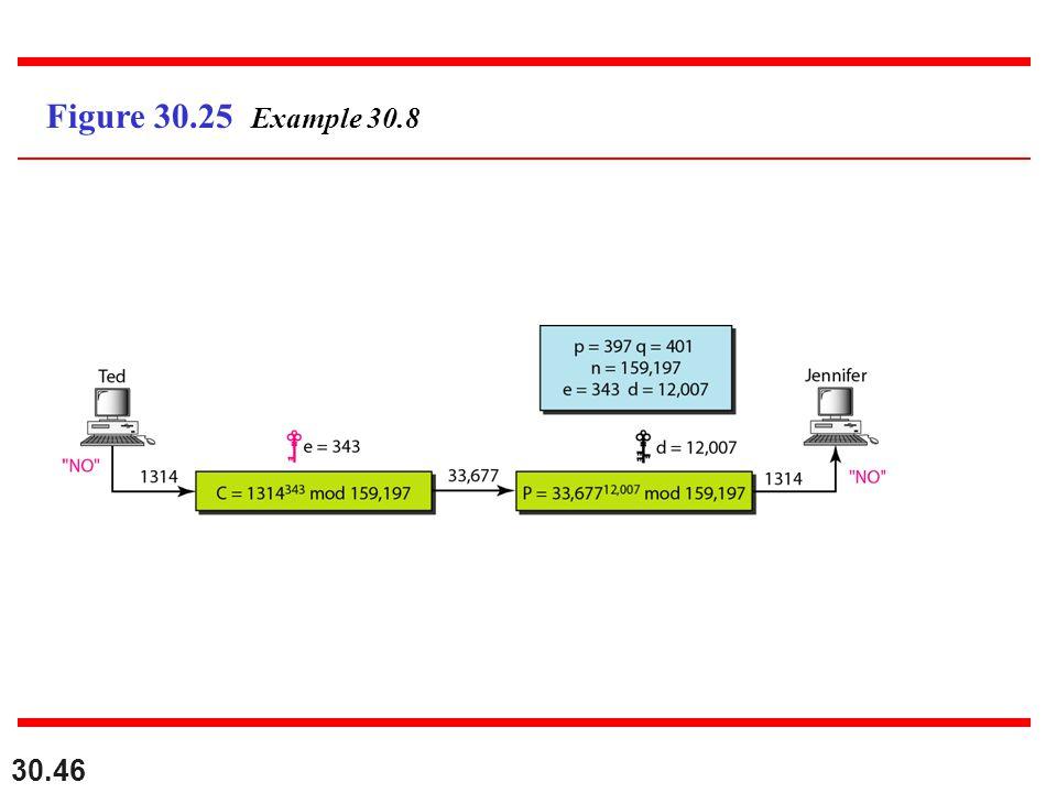 30.46 Figure 30.25 Example 30.8