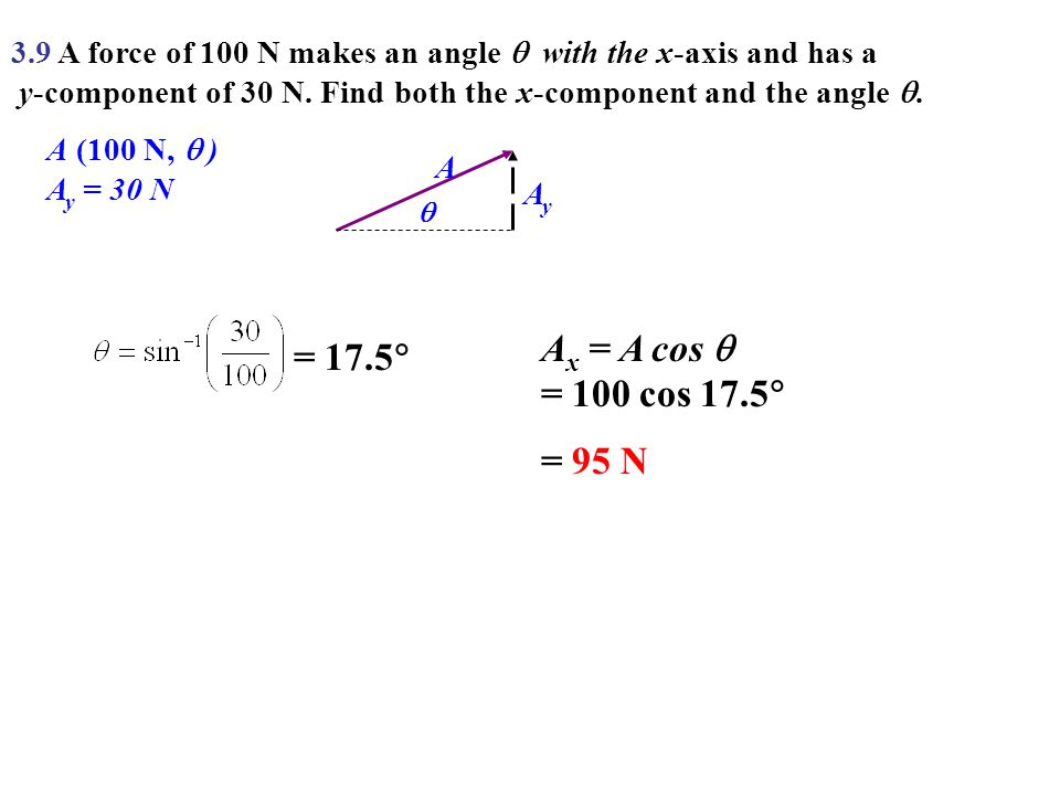 3.9 A force of 100 N makes an angle  with the x-axis and has a y-component of 30 N. Find both the x-component and the angle . A (100 N,  ) A y = 30