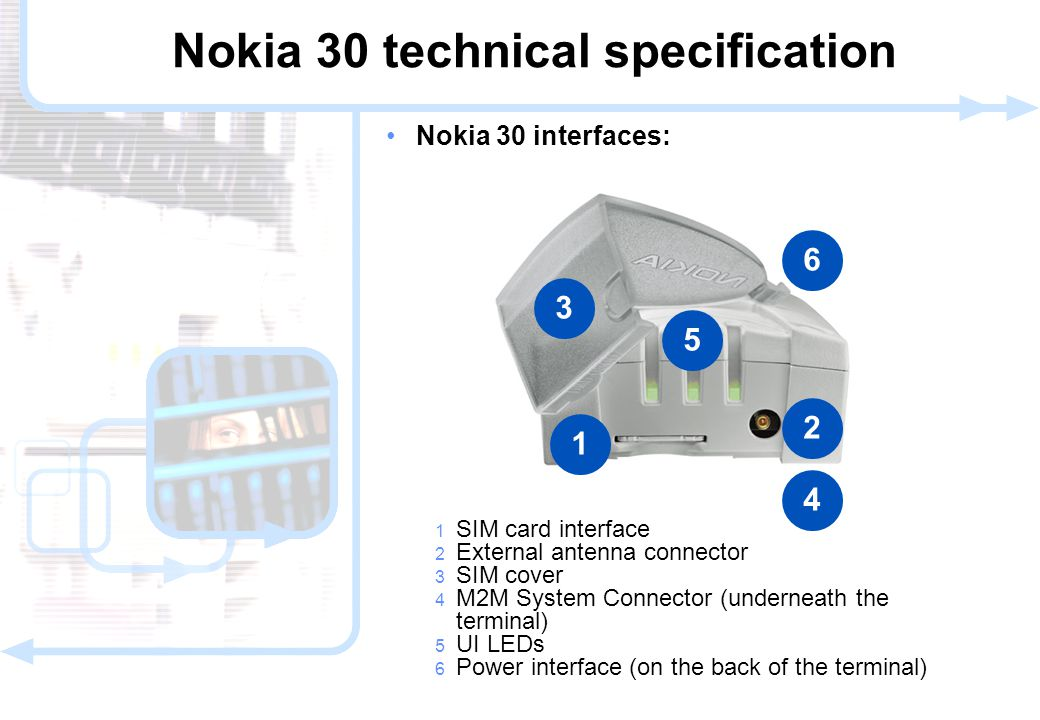 13 © NOKIA FILENAMs.PPT/ DATE / NN Nokia 30 interfaces: 1 SIM card interface 2 External antenna connector 3 SIM cover 4 M2M System Connector (undernea