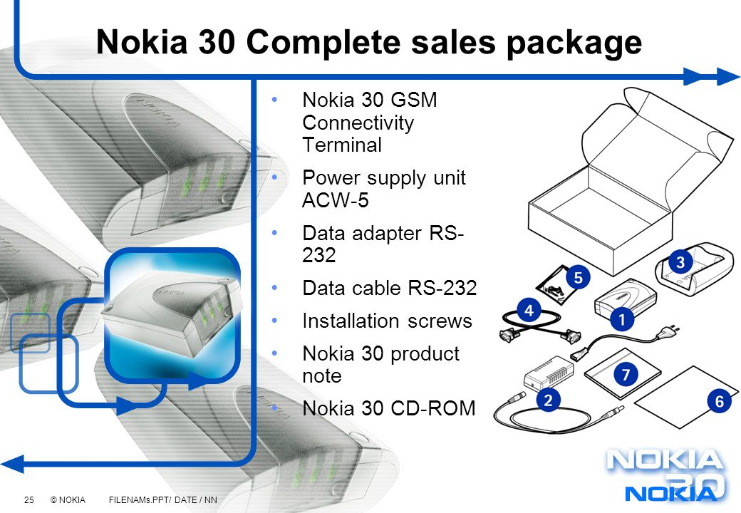 25 © NOKIA FILENAMs.PPT/ DATE / NN Nokia 30 Complete sales package Nokia 30 GSM Connectivity Terminal Power supply unit ACW-5 Data adapter RS- 232 Dat