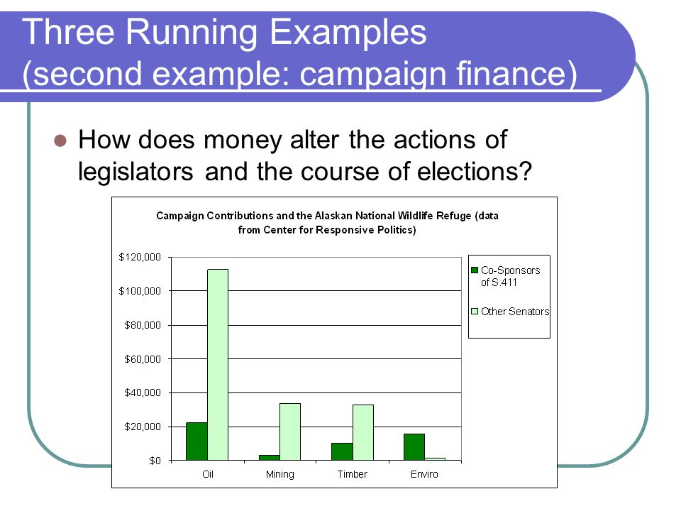Three Running Examples (second example: campaign finance) How does money alter the actions of legislators and the course of elections?