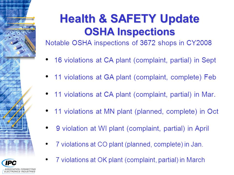 Health & SAFETY Update OSHA Inspections Notable OSHA inspections of 3672 shops in CY2008 16 violations at CA plant (complaint, partial) in Sept 11 violations at GA plant (complaint, complete) Feb 11 violations at CA plant (complaint, partial) in Mar.