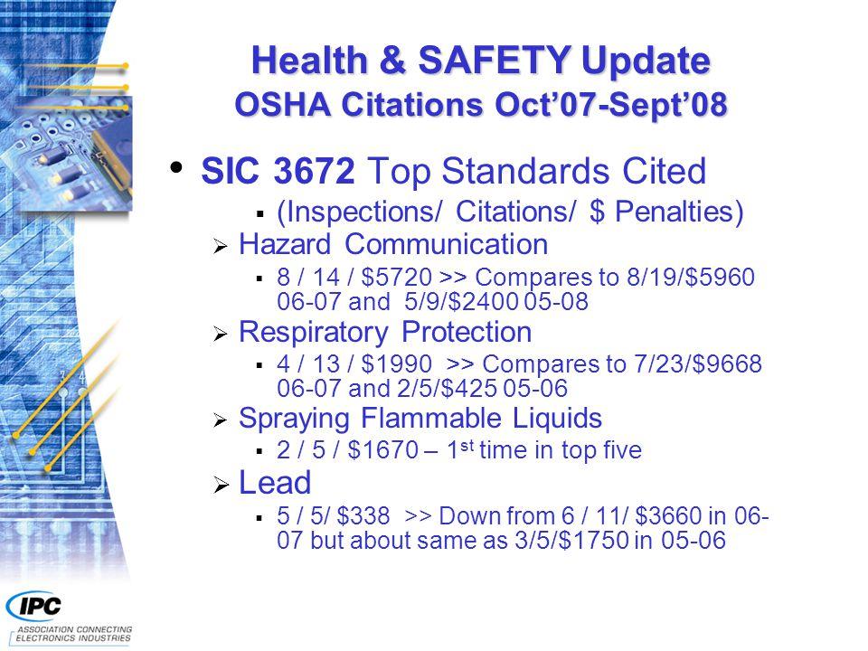Health & SAFETY Update OSHA Citations Oct'07-Sept'08 SIC 3672 Top Standards Cited  (Inspections/ Citations/ $ Penalties)  Hazard Communication  8 /