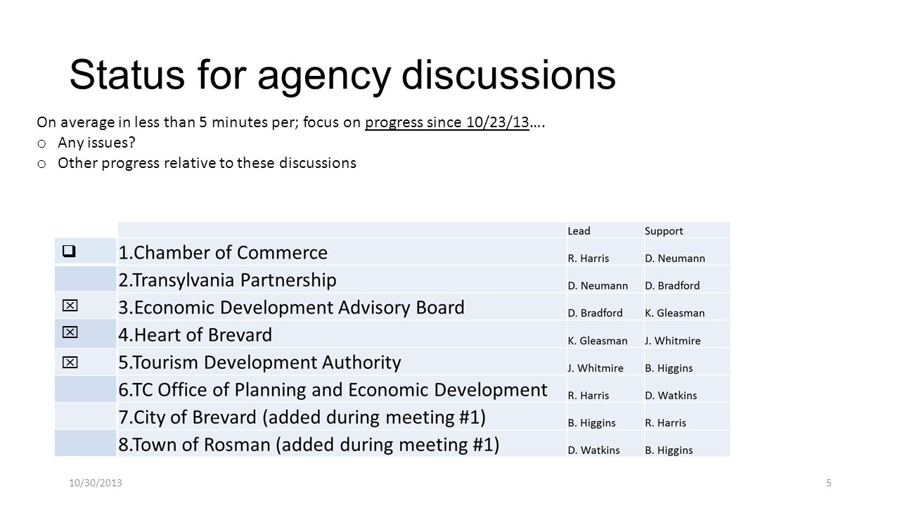 Status for agency discussions On average in less than 5 minutes per; focus on progress since 10/23/13….