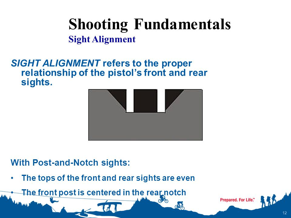 Shooting Fundamentals Sight Picture 13 Focus is on the… front sight