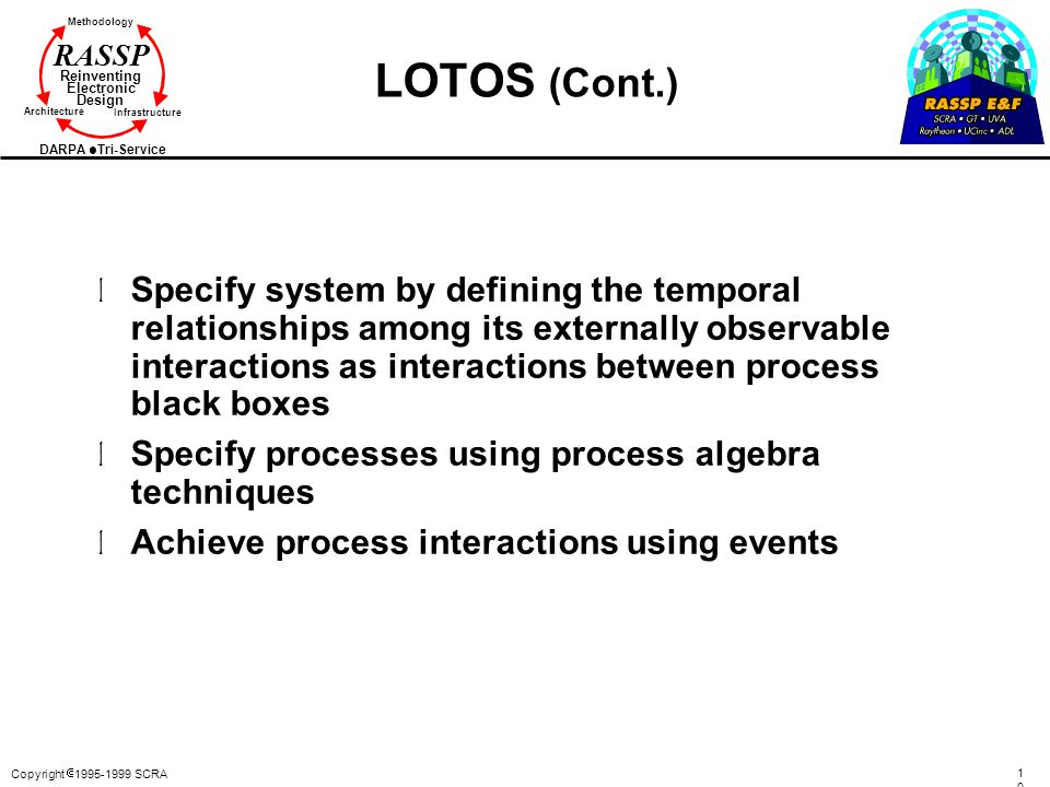 Copyright  1995-1999 SCRA 101101 Methodology Reinventing Electronic Design Architecture Infrastructure DARPA Tri-Service RASSP LOTOS (Cont.) l Specify system by defining the temporal relationships among its externally observable interactions as interactions between process black boxes l Specify processes using process algebra techniques l Achieve process interactions using events