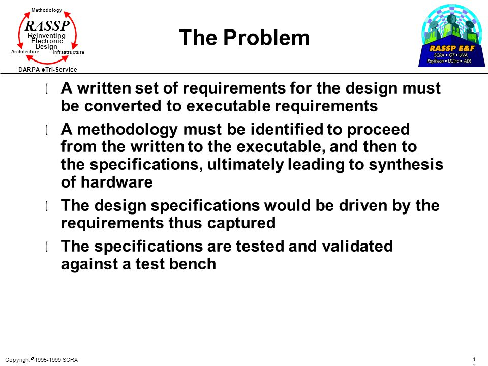 Copyright  1995-1999 SCRA 127127 Methodology Reinventing Electronic Design Architecture Infrastructure DARPA Tri-Service RASSP The Problem l A writte