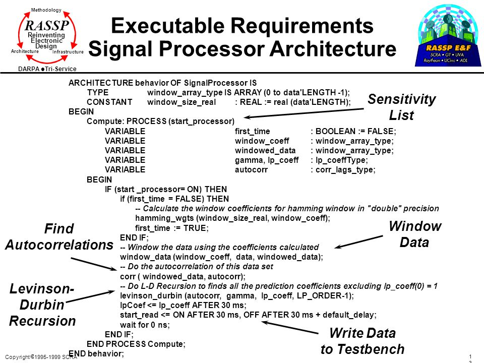 Copyright  1995-1999 SCRA 136136 Methodology Reinventing Electronic Design Architecture Infrastructure DARPA Tri-Service RASSP Executable Requirement