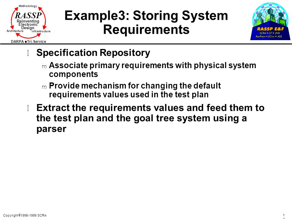 Copyright  1995-1999 SCRA 146146 Methodology Reinventing Electronic Design Architecture Infrastructure DARPA Tri-Service RASSP Example3: Storing Syst