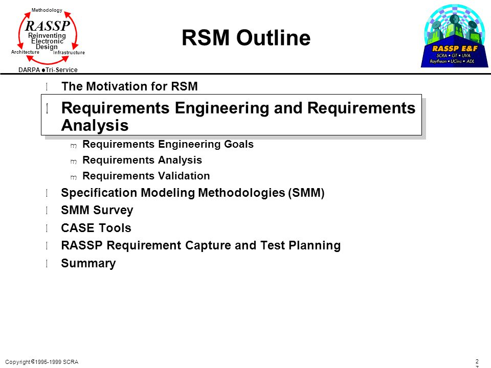 Copyright  1995-1999 SCRA 2727 Methodology Reinventing Electronic Design Architecture Infrastructure DARPA Tri-Service RASSP RSM Outline l The Motiva