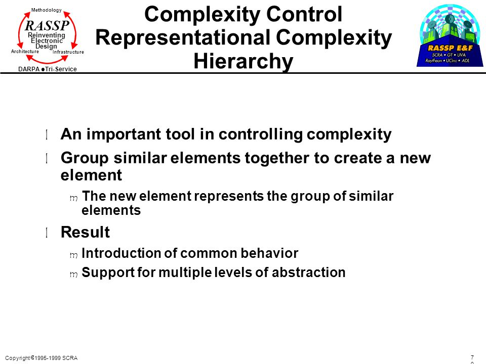 Copyright  1995-1999 SCRA 7070 Methodology Reinventing Electronic Design Architecture Infrastructure DARPA Tri-Service RASSP Complexity Control Representational Complexity Hierarchy l An important tool in controlling complexity l Group similar elements together to create a new element m The new element represents the group of similar elements l Result m Introduction of common behavior m Support for multiple levels of abstraction