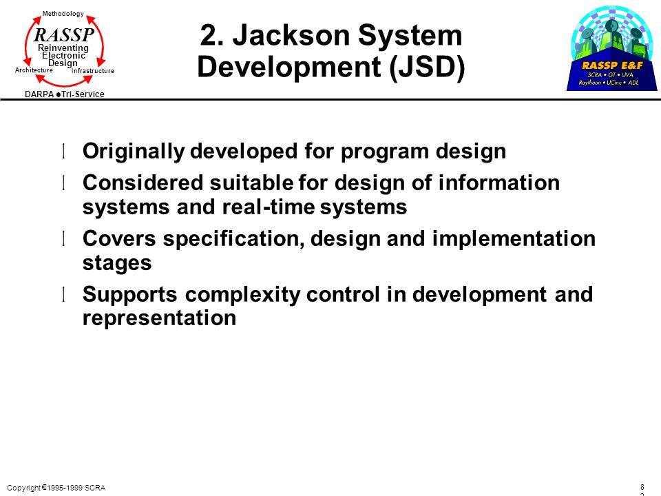 Copyright  1995-1999 SCRA 8282 Methodology Reinventing Electronic Design Architecture Infrastructure DARPA Tri-Service RASSP 2.