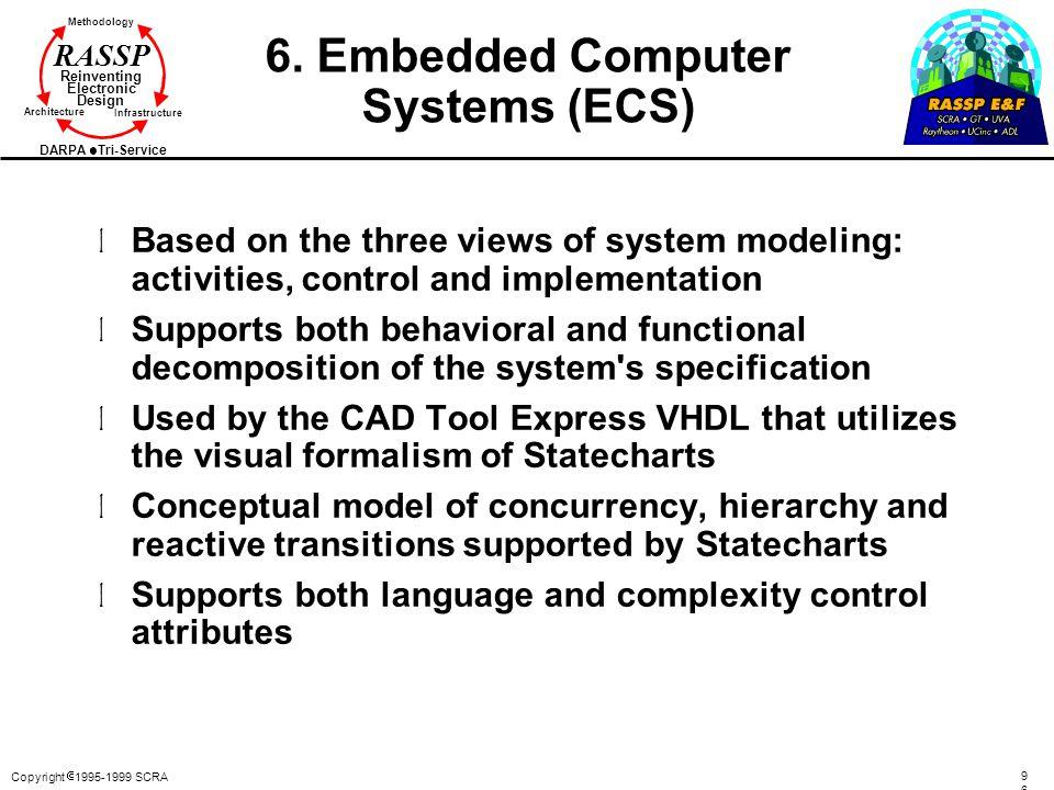 Copyright  1995-1999 SCRA 9696 Methodology Reinventing Electronic Design Architecture Infrastructure DARPA Tri-Service RASSP 6.