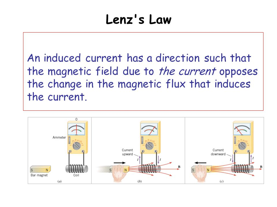 Example The Emf Produced by a Moving Copper Ring In Figure there is a constant magnetic field in a rectangular region of space.