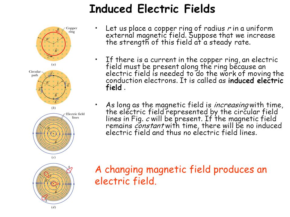 Comparison between Induced electric fields and static electric fields Electric fields produced in either way exert forces on charged particles: F=qE The field lines of induced electric fields form closed loops.