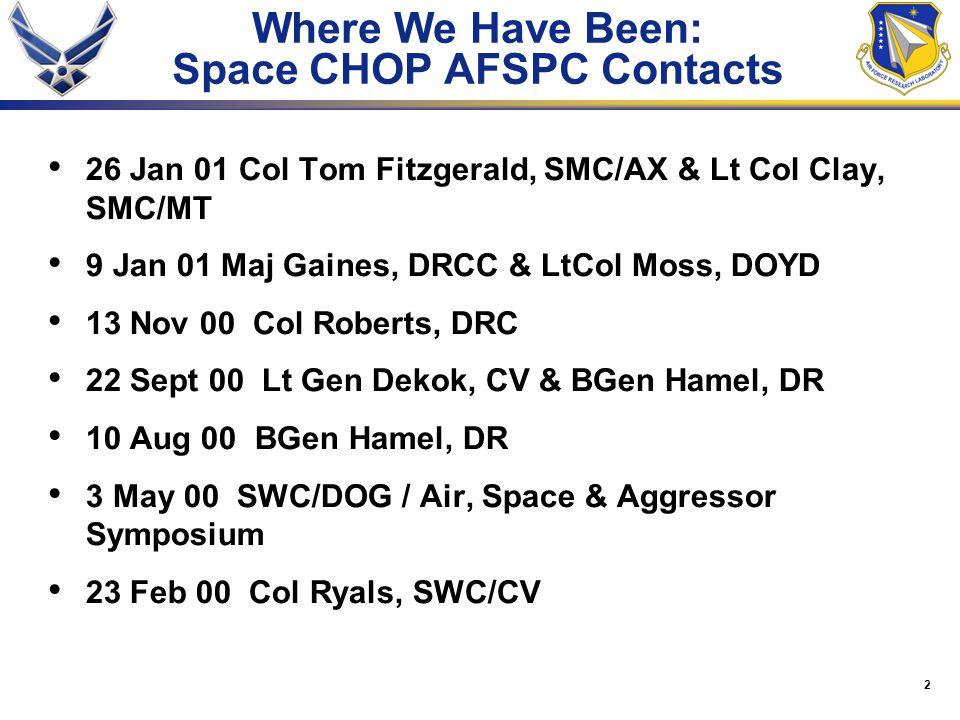 2 Where We Have Been: Space CHOP AFSPC Contacts 26 Jan 01 Col Tom Fitzgerald, SMC/AX & Lt Col Clay, SMC/MT 9 Jan 01 Maj Gaines, DRCC & LtCol Moss, DOYD 13 Nov 00 Col Roberts,DRC 22 Sept 00 Lt Gen Dekok, CV & BGen Hamel, DR 10 Aug 00 BGen Hamel, DR 3 May 00 SWC/DOG / Air, Space & Aggressor Symposium 23 Feb 00 Col Ryals, SWC/CV