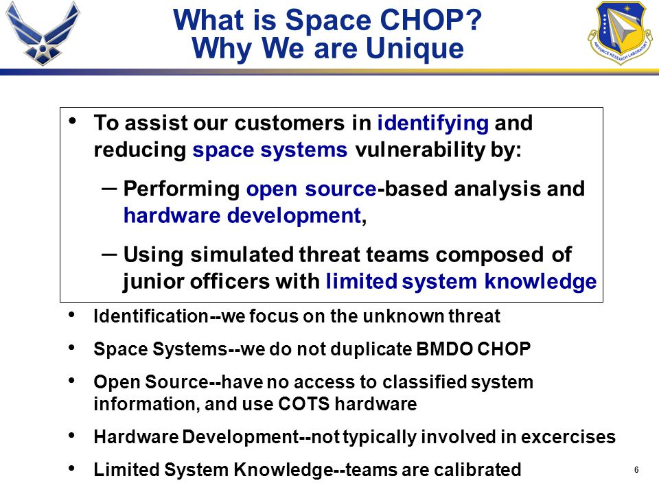 6 What is Space CHOP.