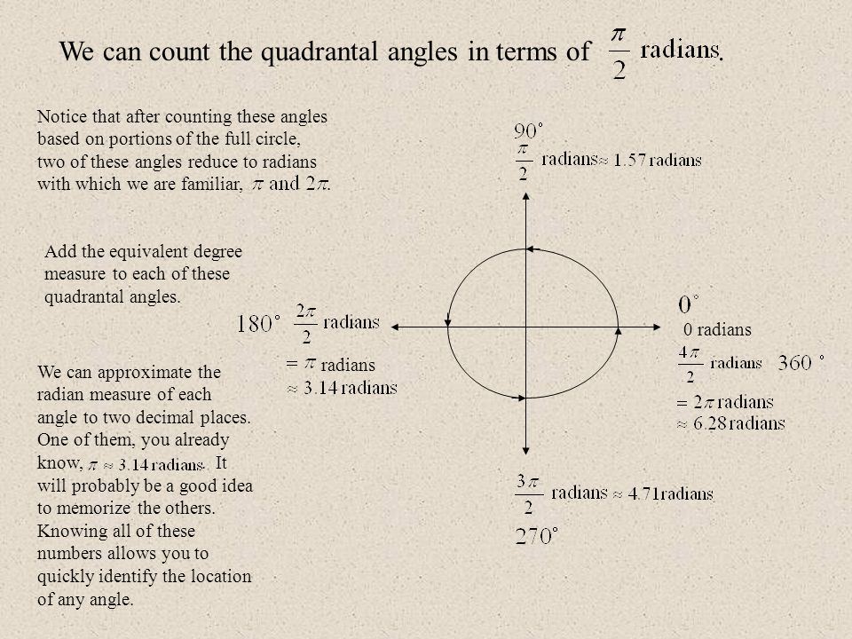 We can count the quadrantal angles in terms of. 0 radians Notice that after counting these angles based on portions of the full circle, two of these a