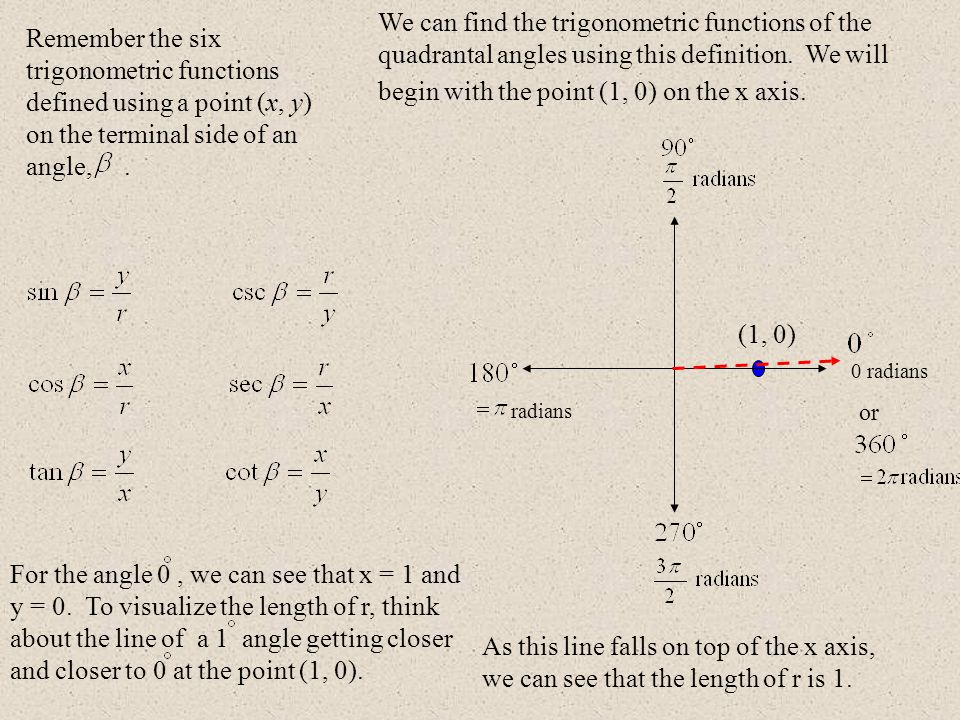 We can find the trigonometric functions of the quadrantal angles using this definition. We will begin with the point (1, 0) on the x axis. (1, 0) 0 ra