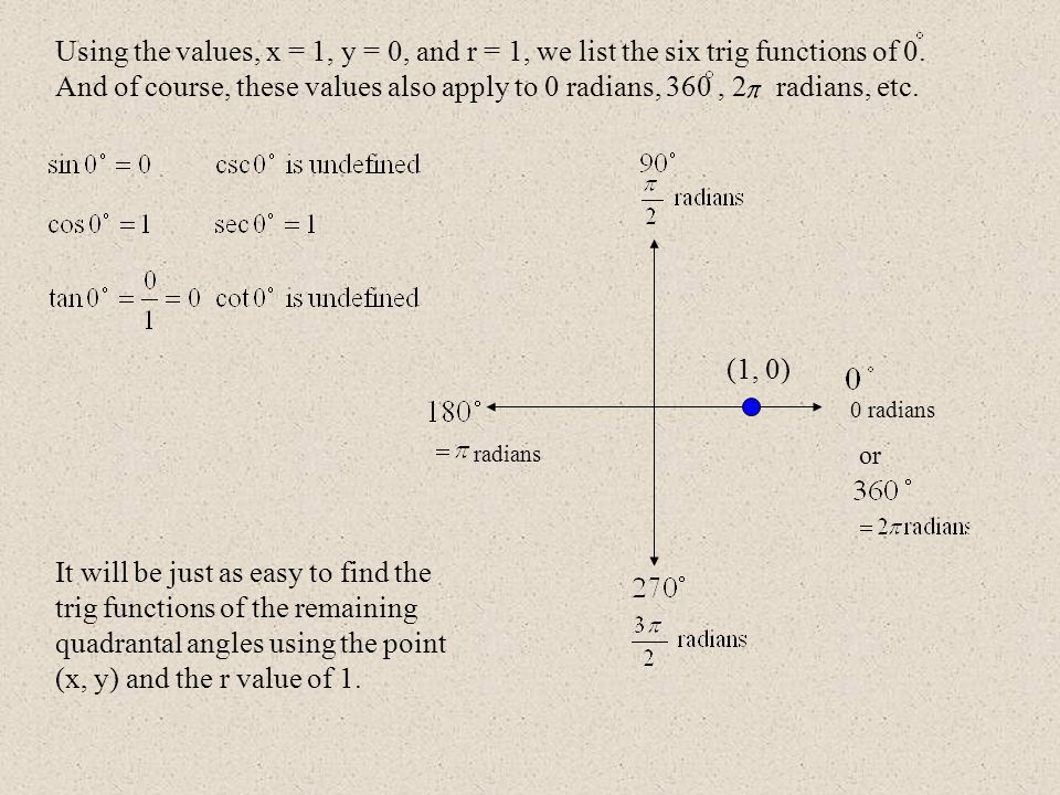 y x Example 2: Find the six trig functions of.(Slide 1) 1 2 First determine the location of.