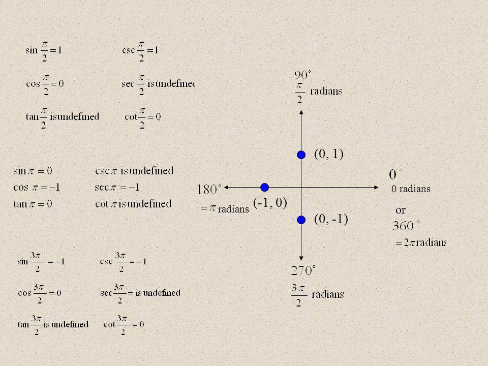 0 radians radians or (0, 1) (-1, 0) (0, -1)