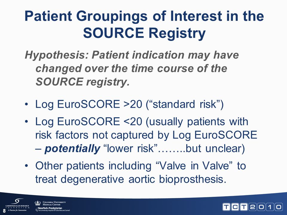Patient Groupings of Interest in the SOURCE Registry Hypothesis: Patient indication may have changed over the time course of the SOURCE registry. Log