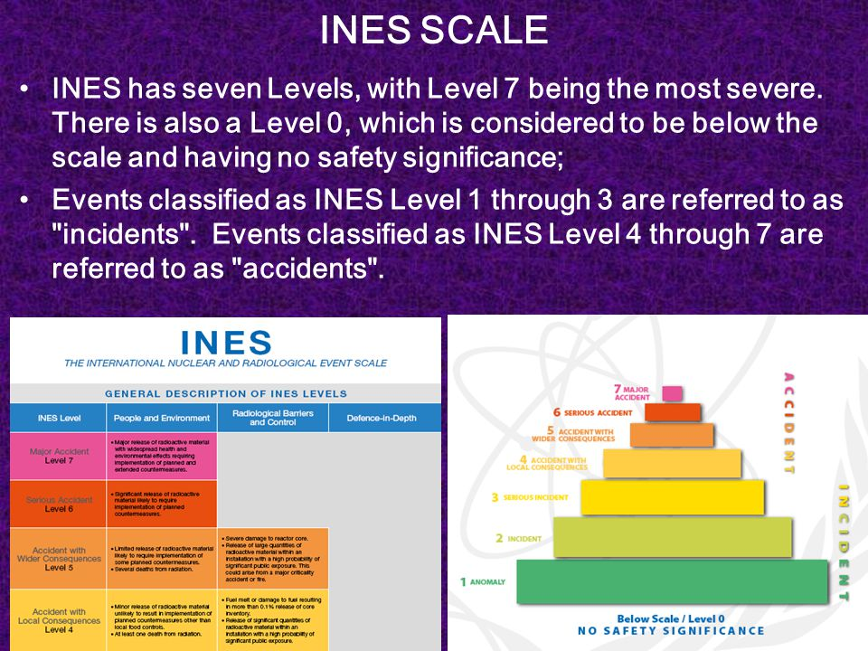 INES SCALE INES has seven Levels, with Level 7 being the most severe.