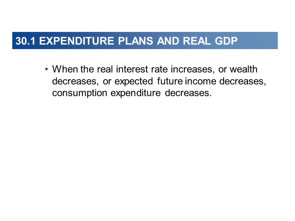 30.1 EXPENDITURE PLANS AND REAL GDP When the real interest rate increases, or wealth decreases, or expected future income decreases, consumption expenditure decreases.