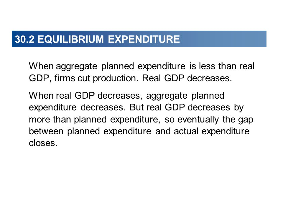 30.2 EQUILIBRIUM EXPENDITURE When aggregate planned expenditure is less than real GDP, firms cut production.
