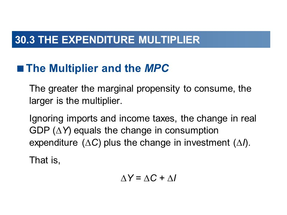 30.3 THE EXPENDITURE MULTIPLIER  The Multiplier and the MPC The greater the marginal propensity to consume, the larger is the multiplier.