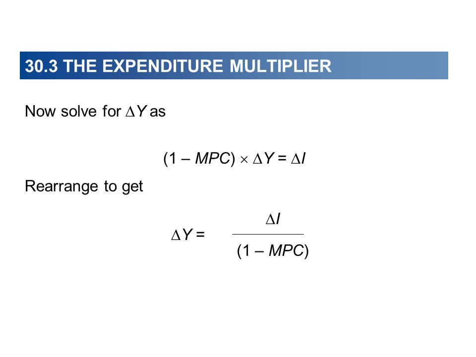 30.3 THE EXPENDITURE MULTIPLIER Now solve for  Y as (1 – MPC)   Y =  I Rearrange to get  Y = II (1 – MPC)