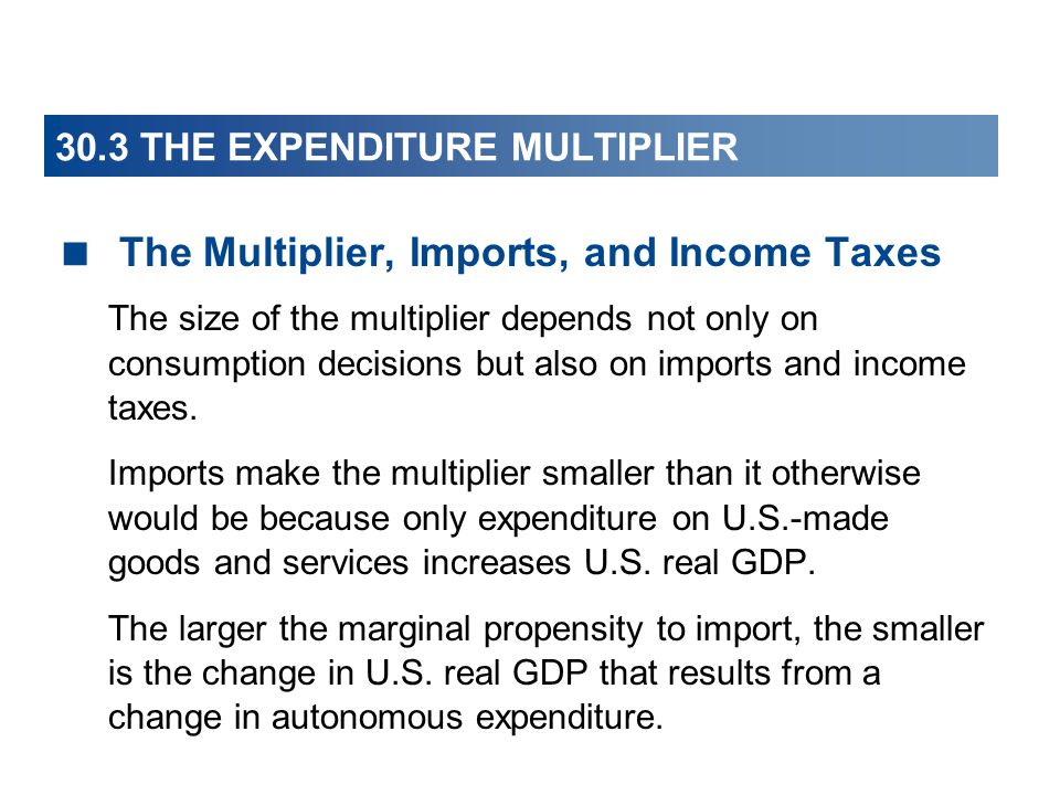 30.3 THE EXPENDITURE MULTIPLIER  The Multiplier, Imports, and Income Taxes The size of the multiplier depends not only on consumption decisions but also on imports and income taxes.