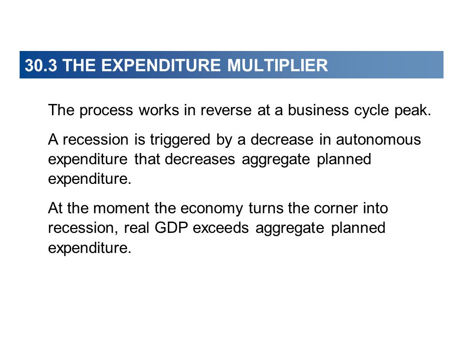 30.3 THE EXPENDITURE MULTIPLIER The process works in reverse at a business cycle peak.
