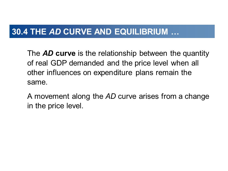 The AD curve is the relationship between the quantity of real GDP demanded and the price level when all other influences on expenditure plans remain the same.