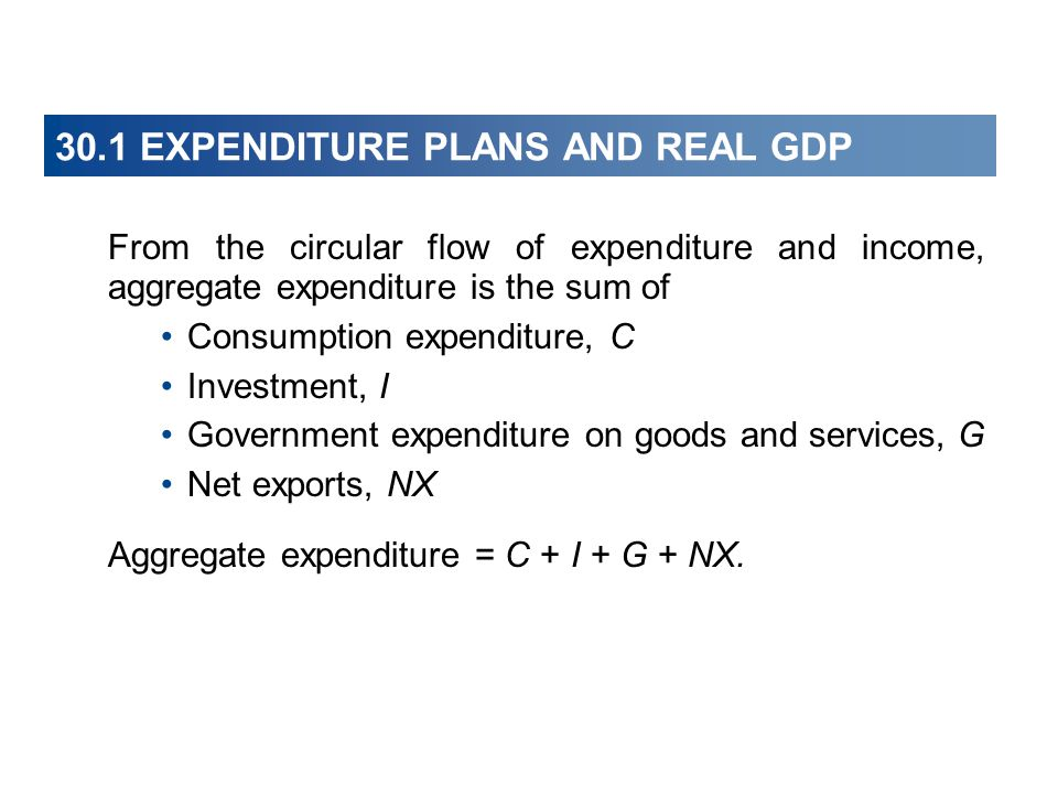 30.1 EXPENDITURE PLANS AND REAL GDP From the circular flow of expenditure and income, aggregate expenditure is the sum of Consumption expenditure, C Investment, I Government expenditure on goods and services, G Net exports, NX Aggregate expenditure = C + I + G + NX.