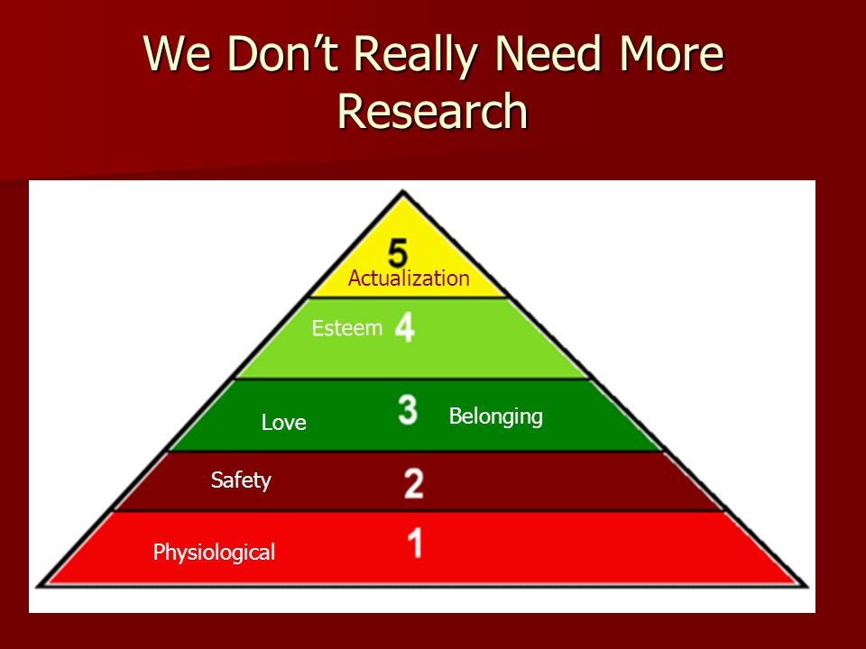 We Don't Really Need More Research Physiological Safety Love Belonging Esteem Actualization
