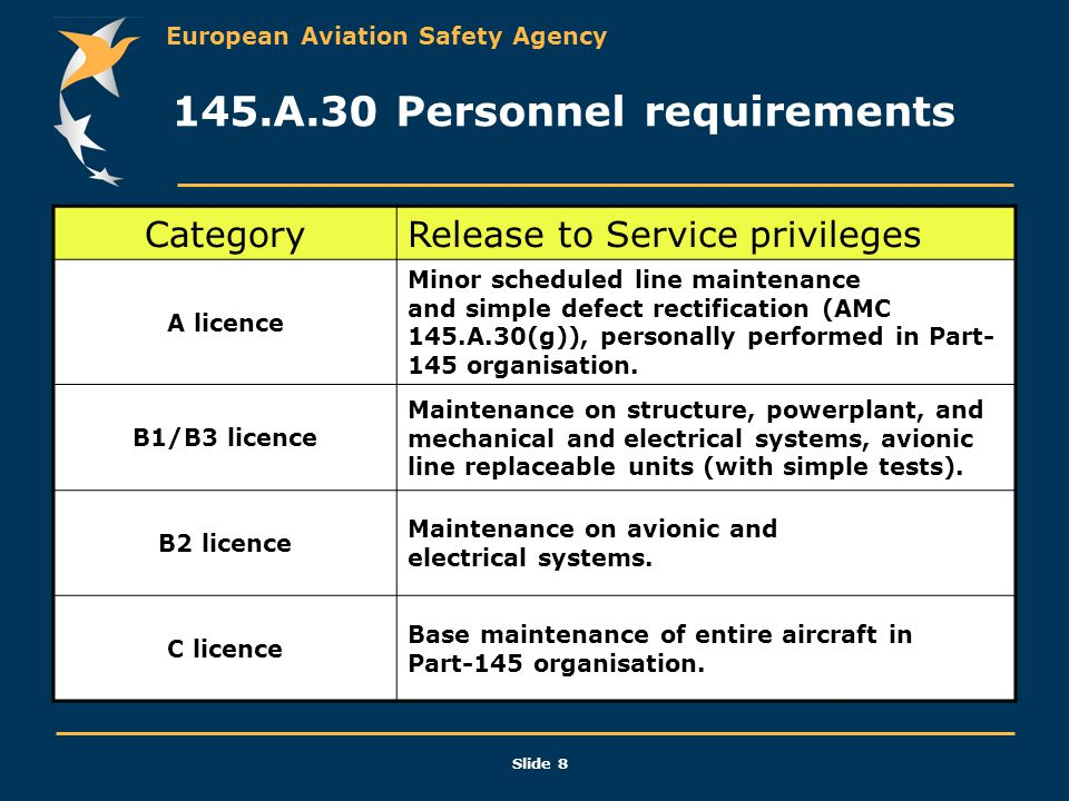 European Aviation Safety Agency Slide 8 145.A.30 Personnel requirements CategoryRelease to Service privileges A licence Minor scheduled line maintenan