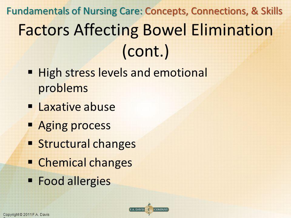 Fundamentals of Nursing Care: Concepts, Connections, & Skills Copyright © 2011 F.A. Davis Company Factors Affecting Bowel Elimination (cont.)  High s