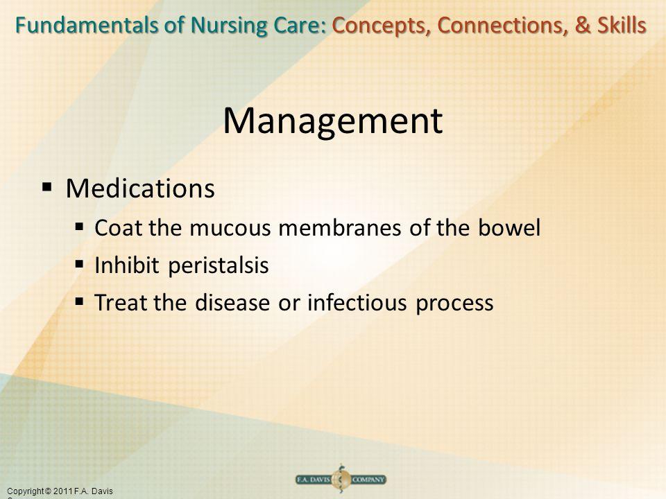 Fundamentals of Nursing Care: Concepts, Connections, & Skills Copyright © 2011 F.A. Davis Company Management  Medications  Coat the mucous membranes
