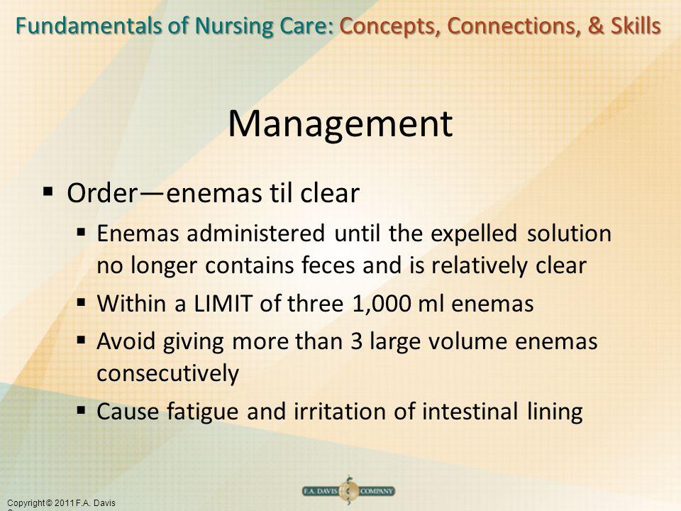 Fundamentals of Nursing Care: Concepts, Connections, & Skills Copyright © 2011 F.A. Davis Company Management  Order—enemas til clear  Enemas adminis