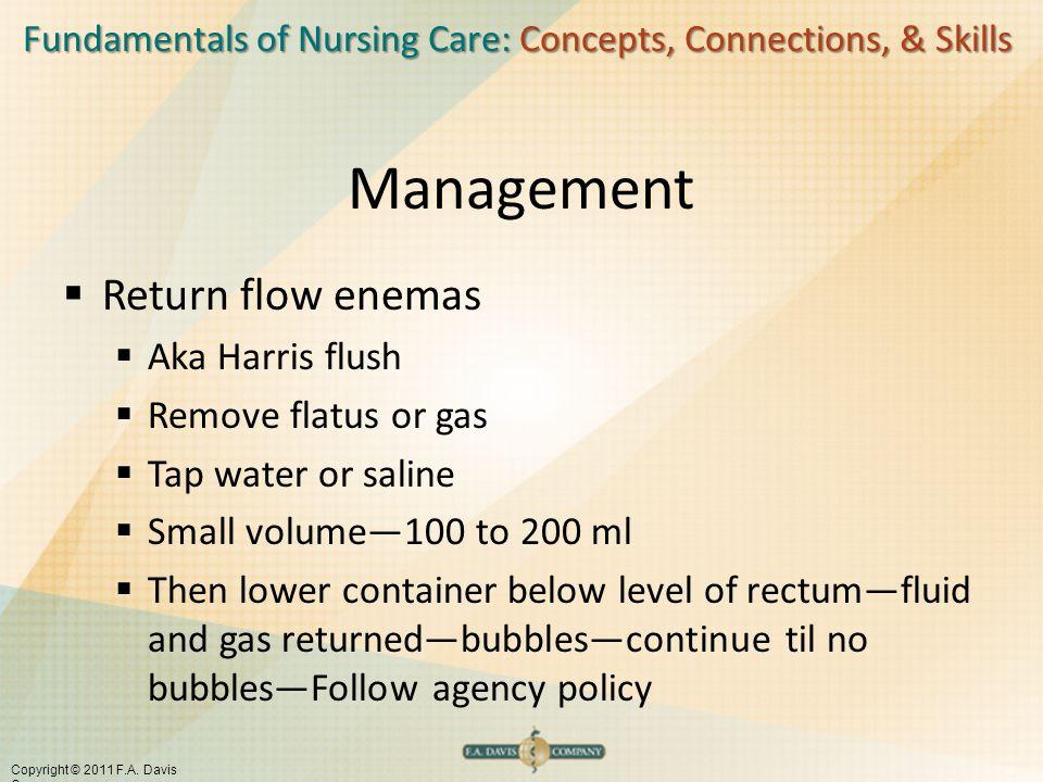 Fundamentals of Nursing Care: Concepts, Connections, & Skills Copyright © 2011 F.A. Davis Company Management  Return flow enemas  Aka Harris flush 