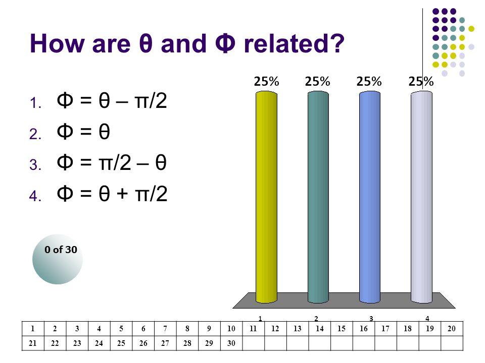 How are θ and Φ related? 1. Φ = θ – π/2 2. Φ = θ 3. Φ = π/2 – θ 4. Φ = θ + π/2 0 of 30 1234567891011121314151617181920 21222324252627282930