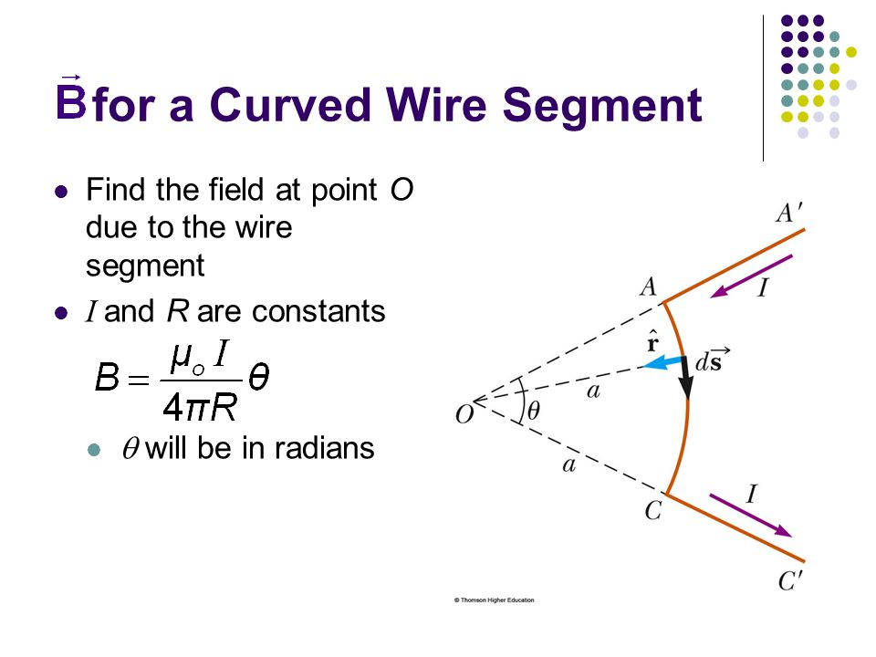 for a Curved Wire Segment Find the field at point O due to the wire segment I and R are constants  will be in radians