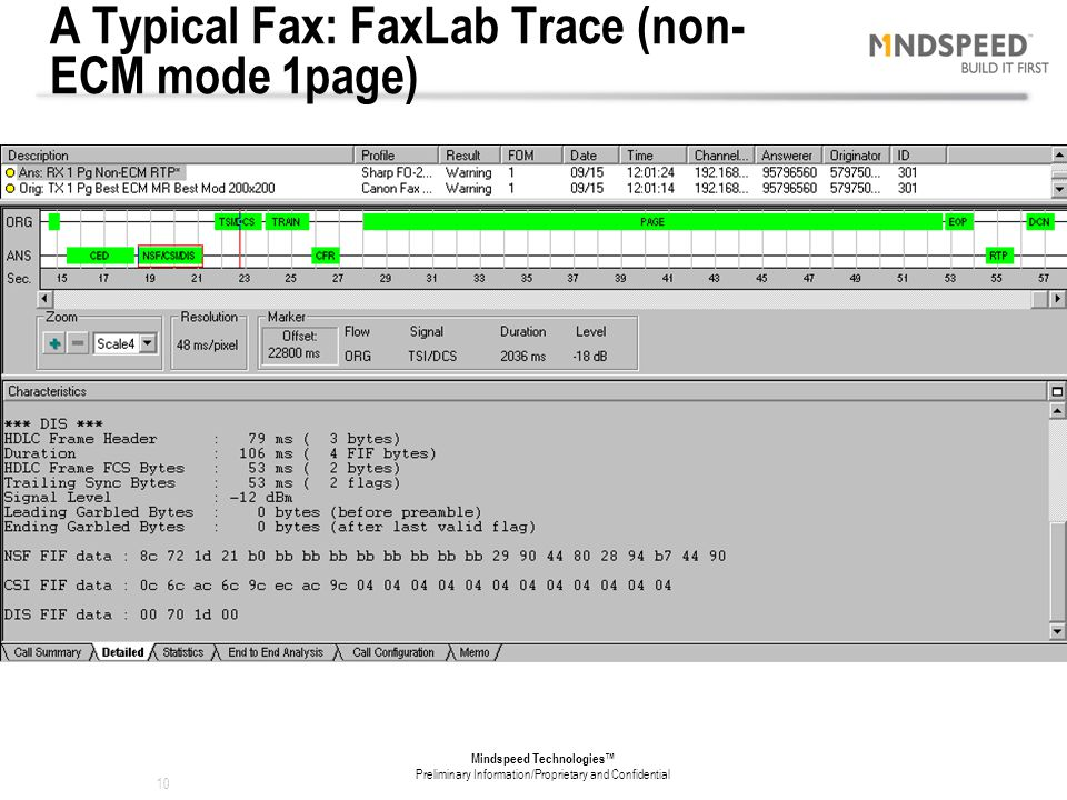 9 Mindspeed Technologies™ Preliminary Information/Proprietary and Confidential 6) Typical Fax: GLcomm (TDM) Trace (Listen the signal wave)
