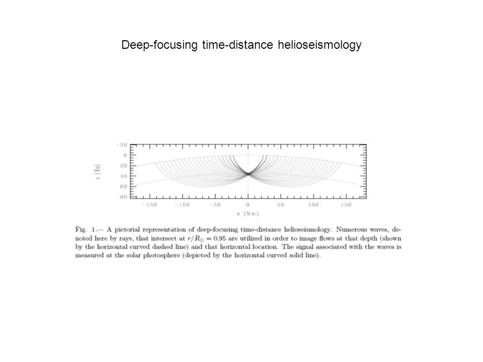Deep-focusing time-distance helioseismology
