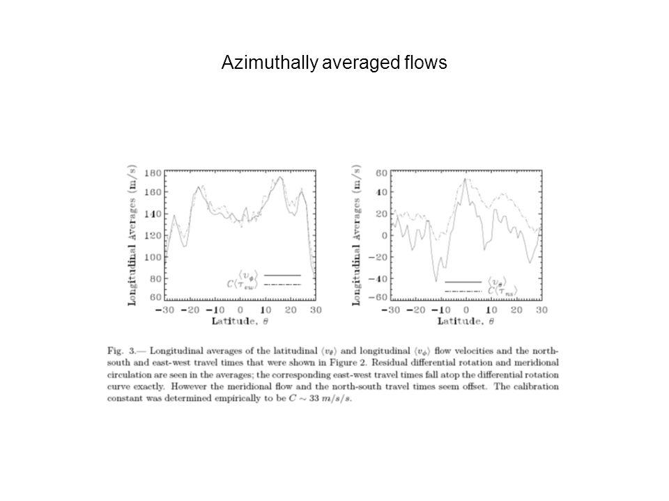 Azimuthally averaged flows