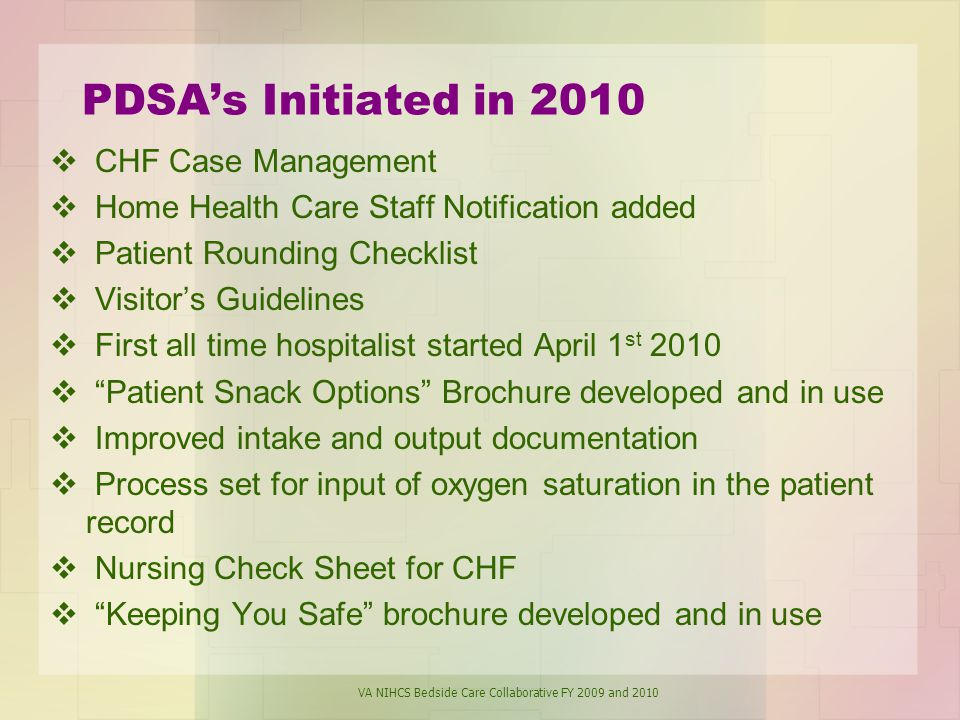 VA NIHCS Bedside Care Collaborative FY 2009 and 2010 PDSA's Initiated in 2010  CHF Case Management  Home Health Care Staff Notification added  Patient Rounding Checklist  Visitor's Guidelines  First all time hospitalist started April 1 st 2010  Patient Snack Options Brochure developed and in use  Improved intake and output documentation  Process set for input of oxygen saturation in the patient record  Nursing Check Sheet for CHF  Keeping You Safe brochure developed and in use