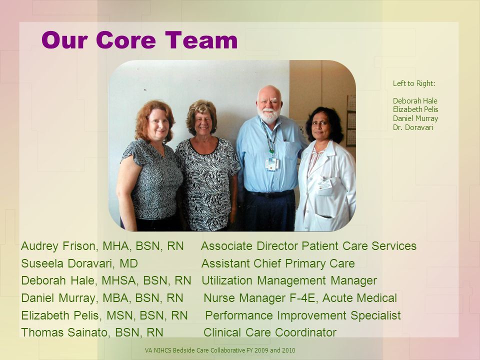 Our Core Team Audrey Frison, MHA, BSN, RN Associate Director Patient Care Services Suseela Doravari, MD Assistant Chief Primary Care Deborah Hale, MHSA, BSN, RN Utilization Management Manager Daniel Murray, MBA, BSN, RN Nurse Manager F-4E, Acute Medical Elizabeth Pelis, MSN, BSN, RN Performance Improvement Specialist Thomas Sainato, BSN, RN Clinical Care Coordinator VA NIHCS Bedside Care Collaborative FY 2009 and 2010 Left to Right: Deborah Hale Elizabeth Pelis Daniel Murray Dr.